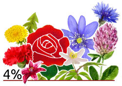 Bild på olika partiblommor som tar sig över 4%-spärren, d.v.s. Valsamverkanspartiets logotyp